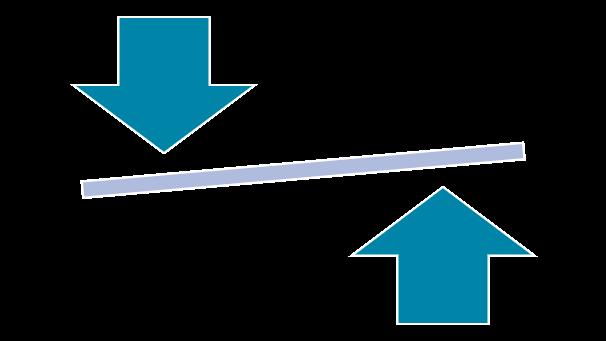 berufunfähigkeitsversicherung brutto versus. Nettoprämie